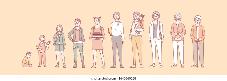 Womans life cycle set concept. Illustration of woman in different age from newborn to crone. Stage of human life collection. Different generations, growing up and aging in cartoon style. Simple vector