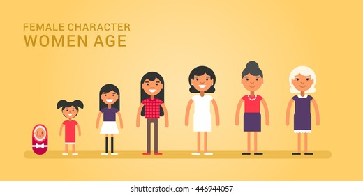 age range woman stock vectors images vector art shutterstock