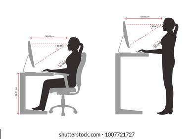 Women correct sitting and standing posture when using a computer