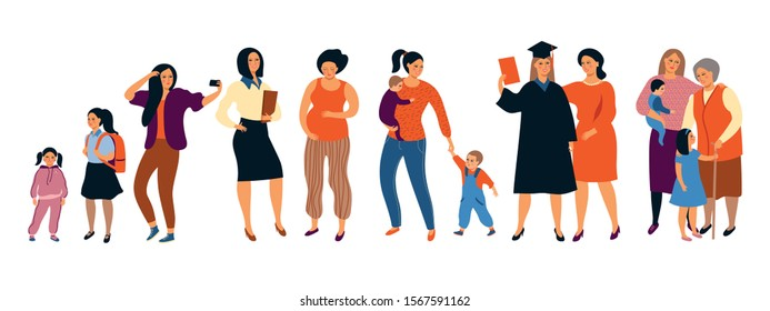 Women of different ages. Toddler, schoolgirl, teenager, young woman, pregnant, mother, graduate, adult, elderly. Life cycle, time line. People generation and stages of growing up.