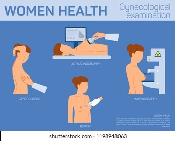 Women Health and Gynecological Examination Concept. Ultrasonography, Gynecologist Consultation, Biopsy, Mammography at Clinic. Woman Health care. Vector Flat Illustration.
