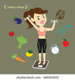 Women healthy lifestyle.