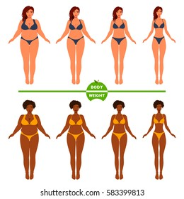 Women's body before and after weight loss. Female obesity. Flab on belly. Result of diet, fitness, liposuction. Cartoon woman vector illustration.