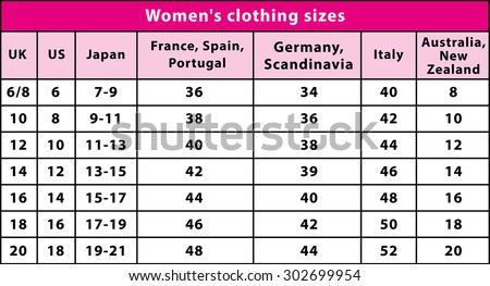 What is an Australian size 18 in American sizes?