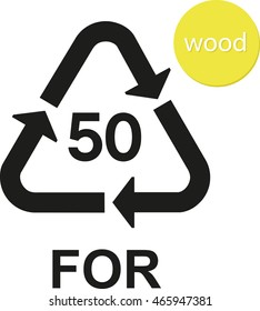 Wood recycling code