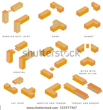 Wooden Joints Butt Joint Easy Woodworking Stock Vector Royalty Free