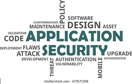 A word cloud of application security related items
