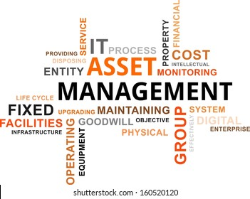 word cloud of asset management related items