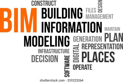 A word cloud of building information modeling related items