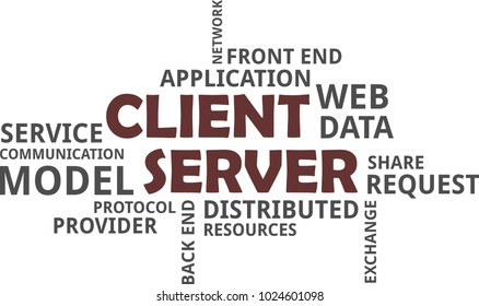 A word cloud of client server model related items