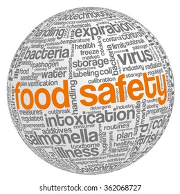 Word cloud concept containing words related to food safety, biotechnology, food bacteria, food poisoning and agroterrorism, in shape of a sphere