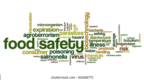 Word cloud concept containing words related to food safety, biotechnology, food bacteria, food poisoning and agroterrorism