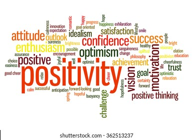 Word cloud concept with words related to attitude, optimism, positivity and positive thinking