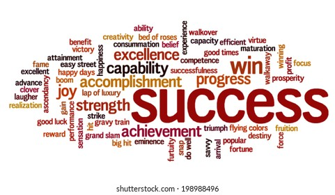 Word cloud containing words related to success, accomplishment, winning, achievement, strength, creativity, capacity, triumph, victory and fortune.