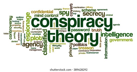 Word cloud containing words related to conspiracy and conspiracy theories