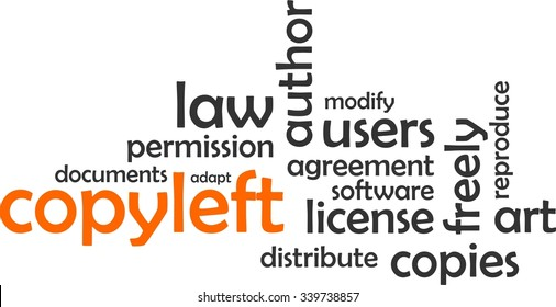 A word cloud of copyleft related items