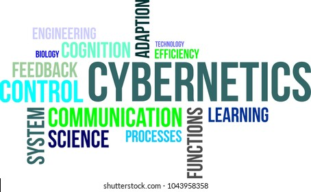 A word cloud of cybernetics related items