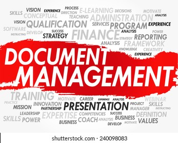 Word cloud of Document Management related items, vector background