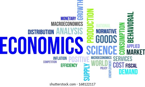 A word cloud of economics related items