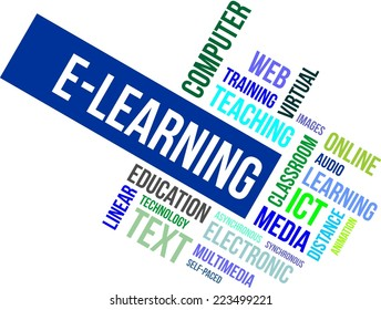 A word cloud of electronic learning related items