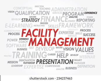 Word cloud of Facility Management related items, vector presentation background