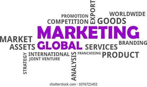 A word cloud of global marketing related items