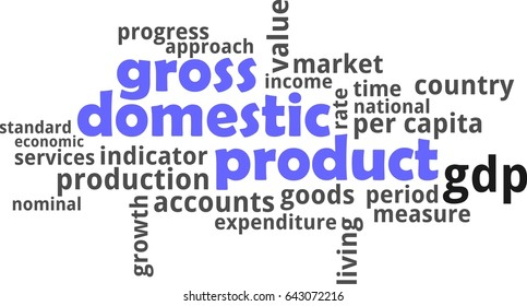 A word cloud of gross domestic product related items