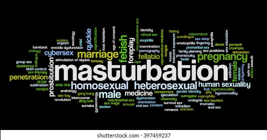 Word cloud illustrating words related to human sexuality, masturbation, safe sex, sex education, prostitution and other kinds of sexual behavior