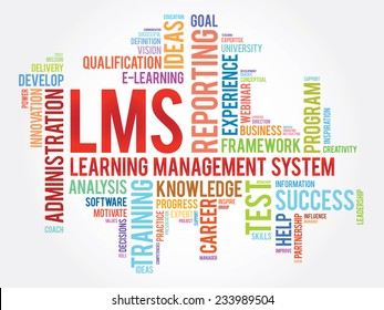 Word cloud of Learning Management System (LMS) related tags, vector business concept