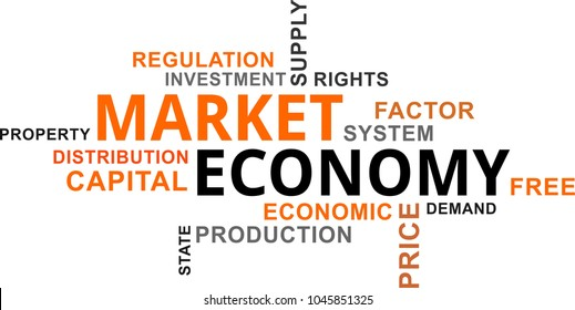 A word cloud of market economy related items