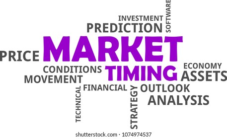 A word cloud of market timing related items