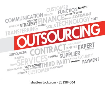 Word cloud of outsourcing related items, presentation background