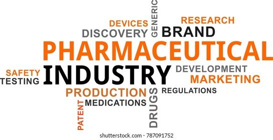 A word cloud of pharmaceutical industry related items