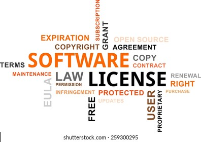 A word cloud of software license related items