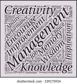 Word cloud in square shape with business coach terms