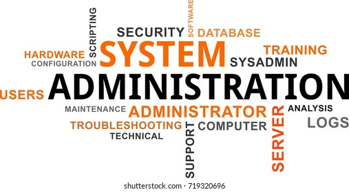 A word cloud of system administration related items