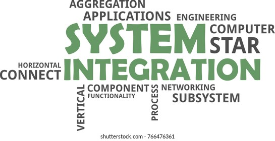 A word cloud of system integration related items