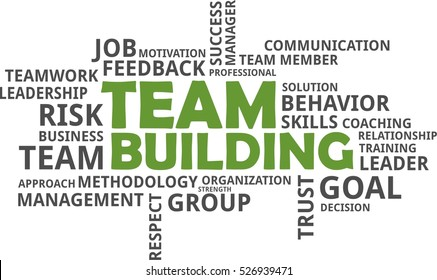 A word cloud of team building related items