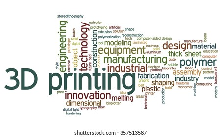 Word cloud with terms related to 3D printing and related technologies