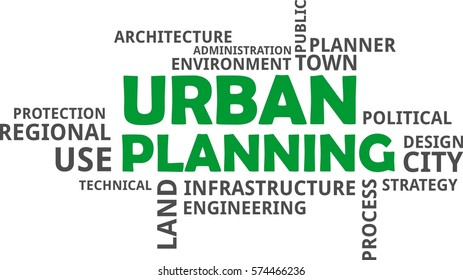 A word cloud of urban planning related items