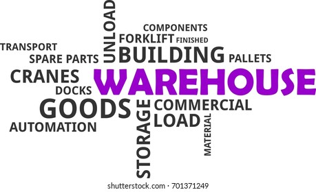 A word cloud of warehouse related items