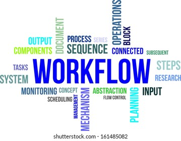 A word cloud of work flow related items