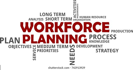 A word cloud of workforce planning related items