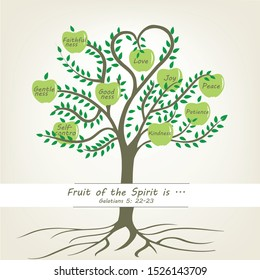 Word Fruits of the Spirit with tree and apple-Vector illustration