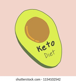 Wording Ketogenic Diet with Avocado on Pink Background Hand Drawn Vector