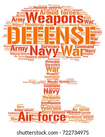 Words cloud, Defense concept made with nuclear explosion shape and tags on white background.