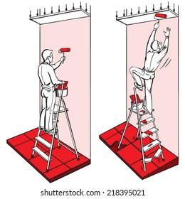 Work- at-height safety: ladder 1