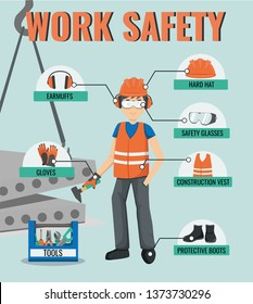 Work safety. Construction worker wearing hard hat, gloves, earmuffs, protective glasses, clothing and boots. Vector infographic poster about safety equipment. PPE.