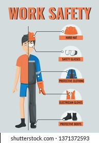 Work safety. Electrical engineer wearing helmet, gloves, protective glasses, clothing and boots. Vector infographic about safety equipment. PPE.