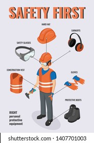 Work safety. Isometric Construction worker wearing hard hat, gloves, earmuffs, protective glasses, clothing and boots. Vector infographic poster about safety equipment. PPE. I